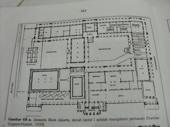 Arsitektur Dan Desain Dekdun S Blog